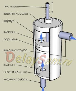 Как сделать клапан на насос 61